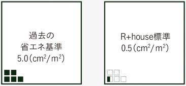 R+HOUSE9