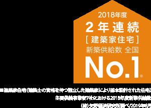 2018年度2年連続 建築家住宅 新築供給数全国No.1